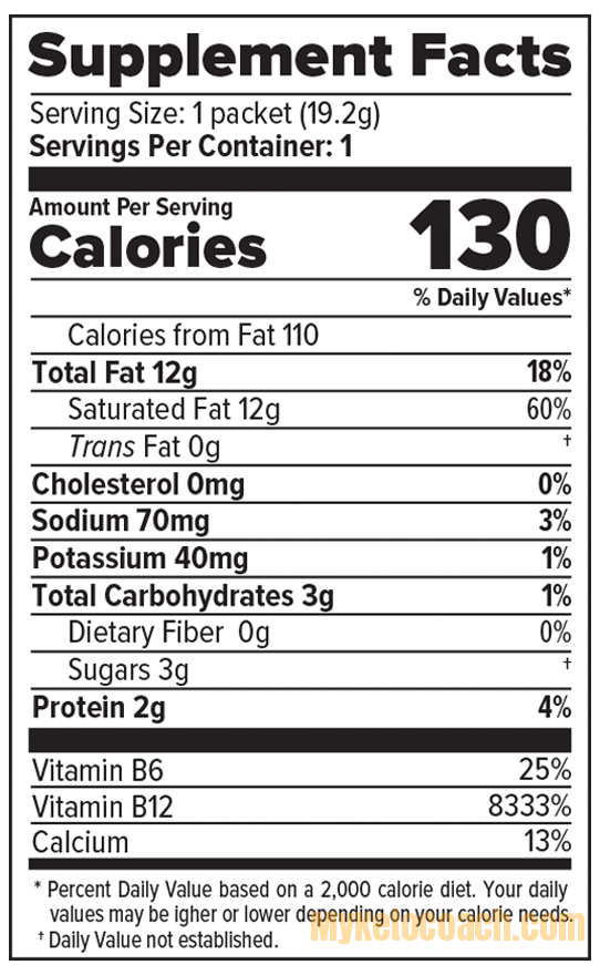 Medifast Diet  How Many Carbohydrates Will Be There In Medifast Foods?