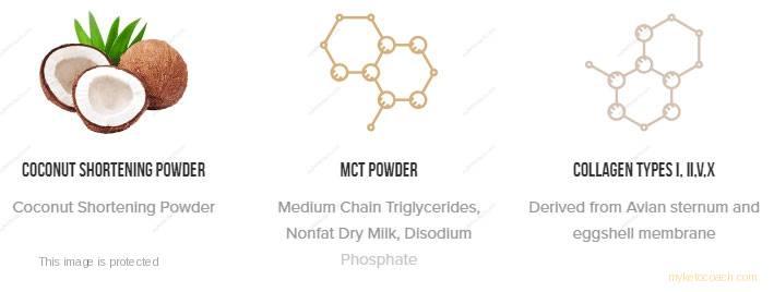 Keto Coffee - Ingredients