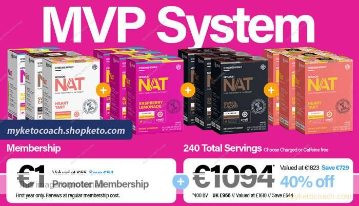 Pruvit Italia Italy - Promoter Distributor MVP System