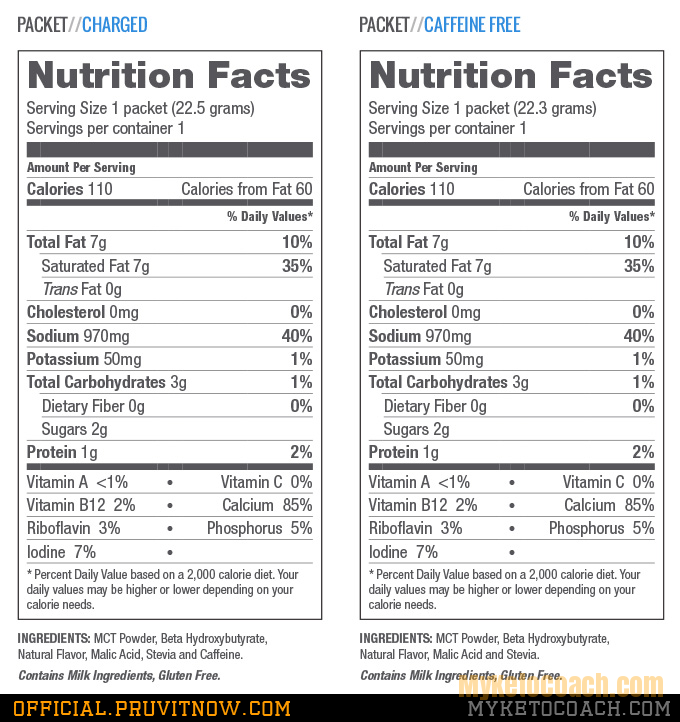 how to read labels for cholesterol