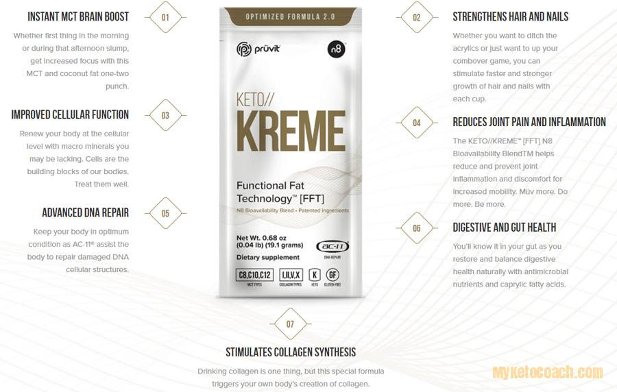 ShowAssembly also Best Iron Supplement Anemia moreover US20060251634 in addition Keto Kreme besides 515257 Help Power To Coils But No Spark. on mtc oil