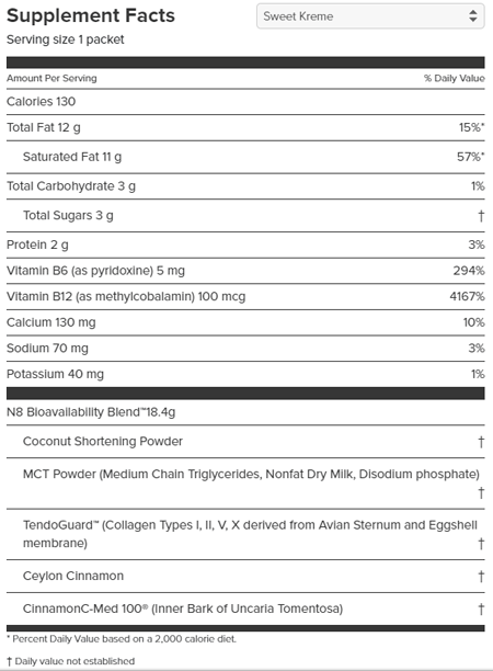 Nutritional Product Label