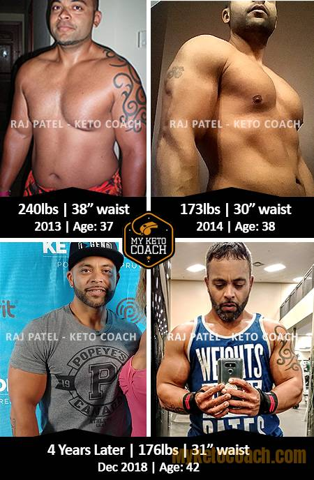 Before and After Results from the Keto Diet - Raj Patel Keto Coach