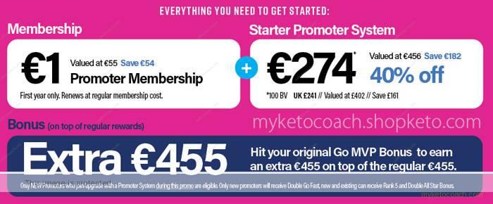 Pruvit UK - Promoter Starter System Pricing