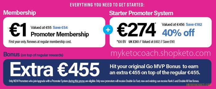 Pruvit STARTER Promoter Pack Pricing - UK and Europe