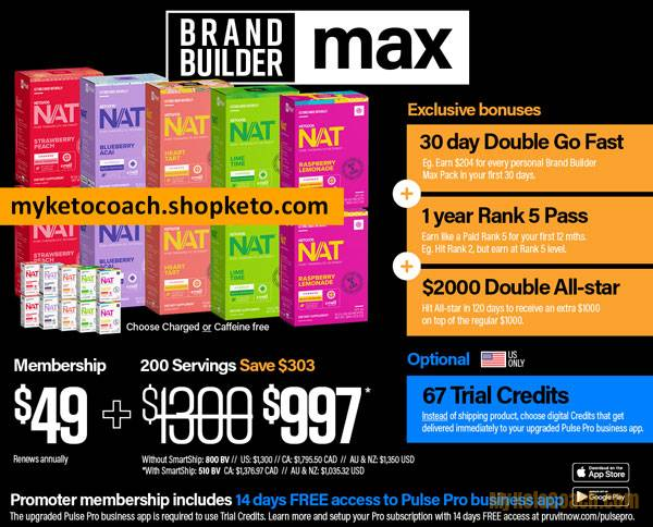 Pruvit Promoter Pack Canada USA - Brand Builder MAX - Discounted Over 22% off