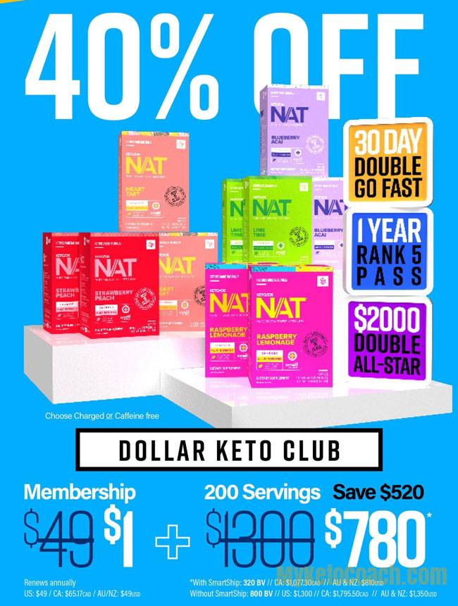 Dollar Keto Club - Pruvit Promoter Pack Canada USA - Brand Builder MAX - Discounted 40% off