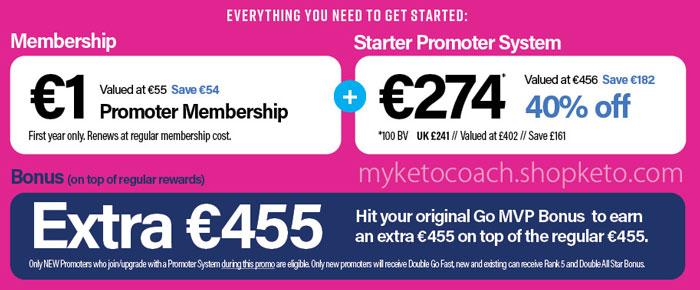 Pruvit Italy Italia - Promoter Distributor STARTER Pack Pricing